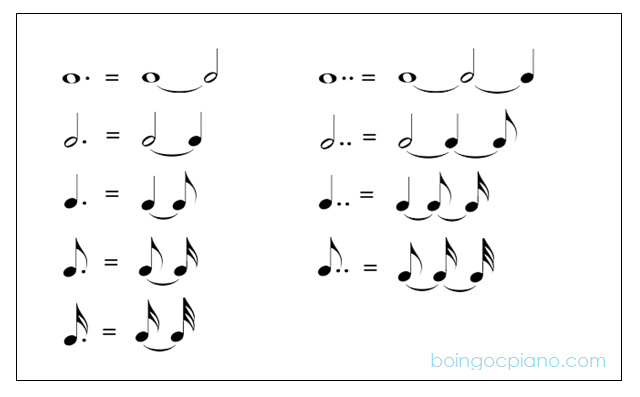 truong do not nhac dau cham boi ngoc piano