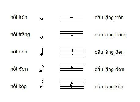 truong do not nhac boi ngoc piano
