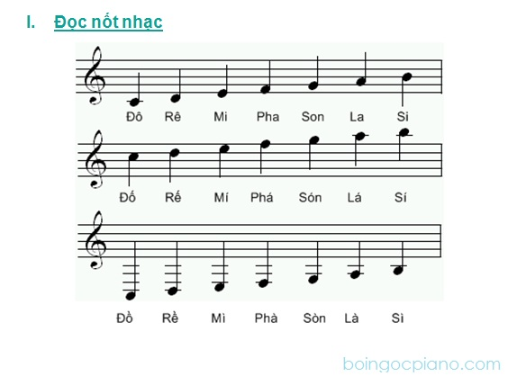 doc not nhac boi ngoc piano