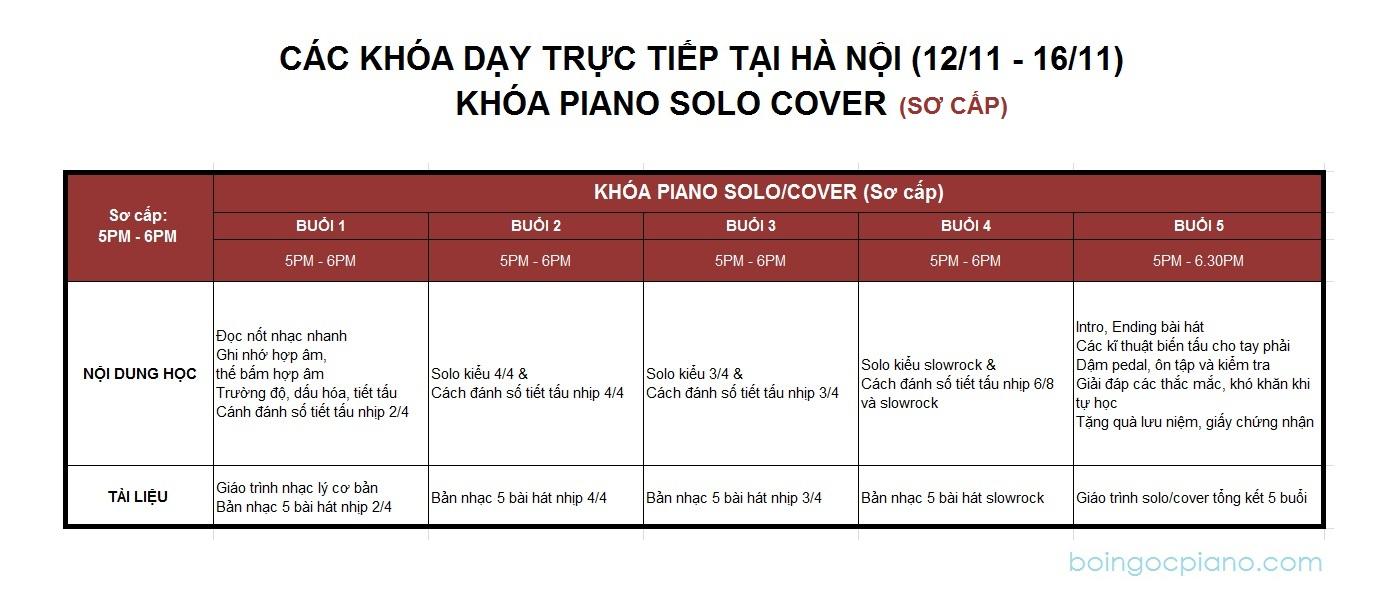 PIANO SOLO-COVER COURSE