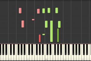 midi huong dan piano synthesia