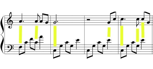 cach doc ban nhac 2 tay piano