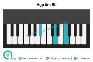 The-bam-piano-hop-am-Bb